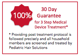 100% Guarantee 30 Days for the 3-Step Medical Device Treatment